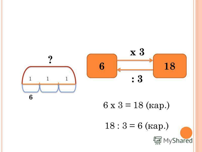 ? 111 6 618 х 3 : 3 6 х 3 = 18 (кар.) 18 : 3 = 6 (кар.)