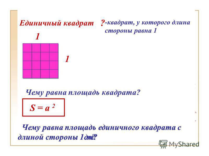 Единичный квадрат Чему равна площадь квадрата? 1 1 S = a 2 -квадрат, у которого длина стороны равна 1 ? Чему равна площадь единичного квадрата с длиной стороны 1 см? Чему равна площадь единичного квадрата с длиной стороны 1 м? Чему равна площадь един