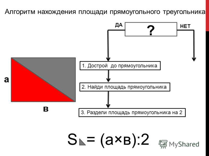Алгоритм нахождения площади прямоугольного треугольника 1. Дострой до прямоугольника 2. Найди площадь прямоугольника 3. Раздели площадь прямоугольника на 2 S = (а×в):2 ??7777 ? ДА НЕТ а в