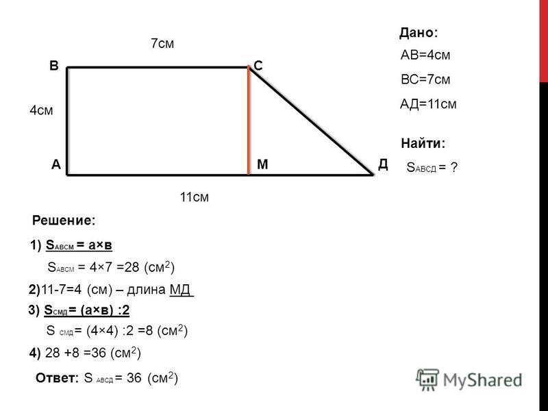 4 см 7 см 11 см А В С Д М Дано: АВ=4 см ВС=7 см АД=11 см Найти: S АВСД = ? Решение: 1) S АВСМ = а×в S АВСМ = 4×7 =28 (см 2 ) 3) S СМД = (а×в) :2 2)11-7=4 (см) – длина МД S СМД = (4×4) :2 =8 (см 2 ) 4) 28 +8 =36 (см 2 ) Ответ: S АВСД = 36 (см 2 )