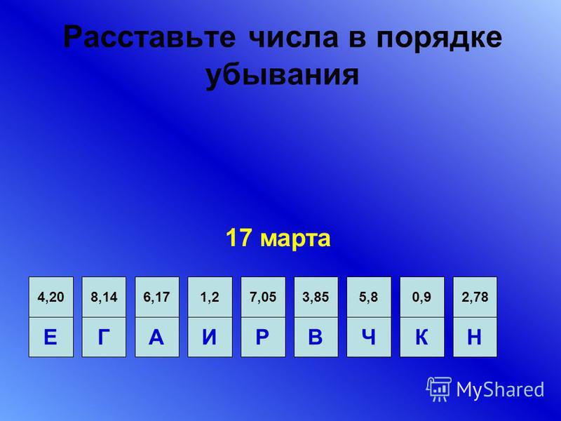 Расставьте числа в порядке возрастания 1,3 А 1,72 Е 0,5 К 3,5 Н 2,08 Л 1,7 П 4,81 И 2,18 Ь 5,09 К 13 марта