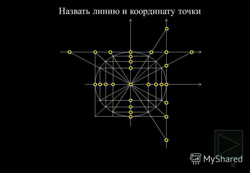 Назвать линию и координату точки 22