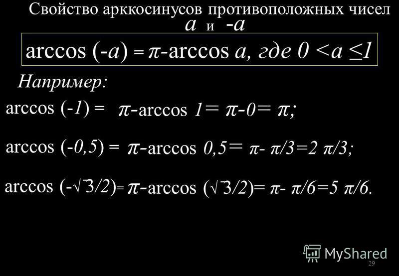 29 Свойство арккосинусов противоположных чисел а и -а аrccos (-a) = π-arccos a, где 0 <а 1 аrccos (-1) = π- arccos 1 = π- 0 = π; аrccos (-0,5) = π- arccos 0,5 = π- π/3=2 π/3; аrccos (- ̅ 3/2) = π- arccos ( ̅ 3/2)= π- π/6=5 π/6. Например: