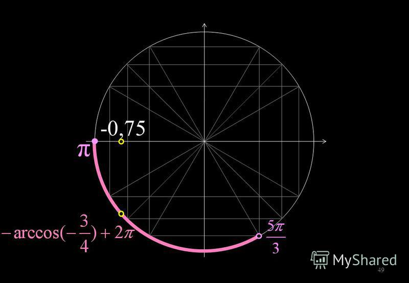 49 -0,75 π