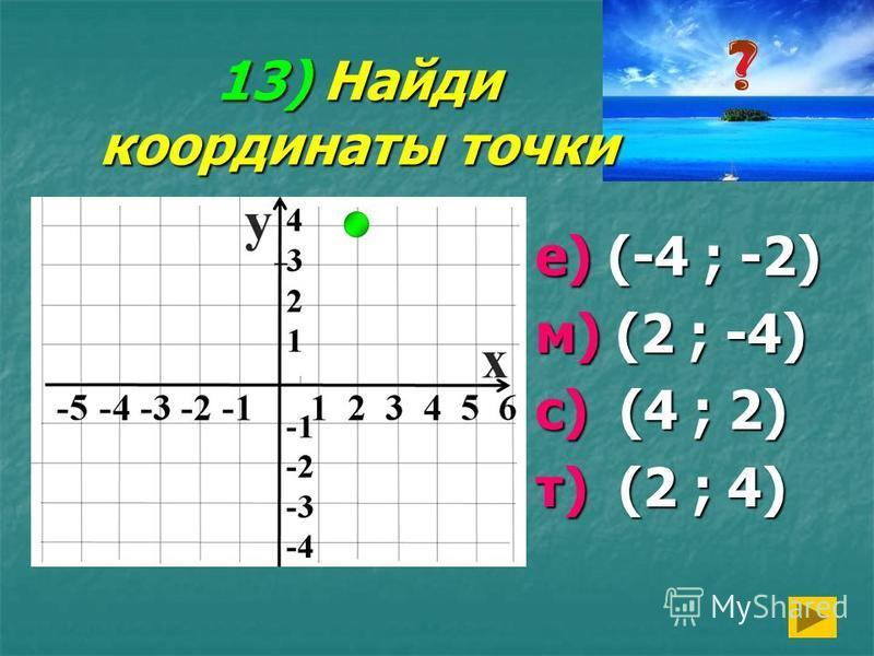 13) Найди координаты точки е) (-4 ; -2) м) (2 ; -4) с) (4 ; 2) т) (2 ; 4)