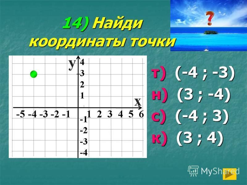 т) (-4 ; -3) н) (3 ; -4) с) (-4 ; 3) к) (3 ; 4) 14) Найди координаты точки