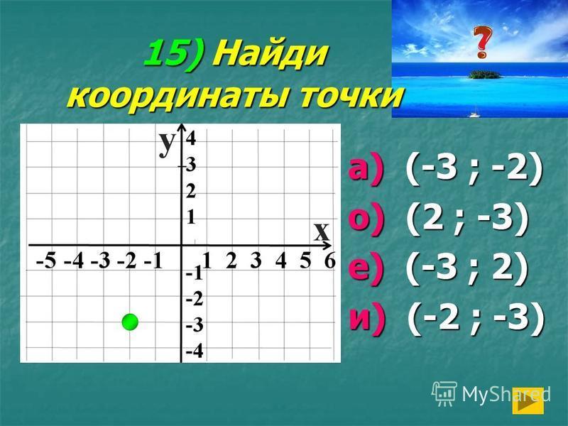 а) (-3 ; -2) о) (2 ; -3) е) (-3 ; 2) и) (-2 ; -3) 15) Найди координаты точки