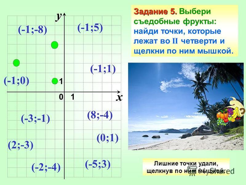 x 1y1 0 Задание 5. Задание 5. Выбери съедобные фрукты: найди точки, которые лежат во II четверти и щелкни по ним мышкой. (-1;5) (-1;0) (-1;1) (-1;-8) (-3;-1) (2;-3) (-2;-4) (8;-4) (0;1) (-5;3) Лишние точки удали, щелкнув по ним мышкой.