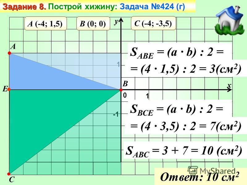 y x A B C 0 -1 1 -1 1 A (-4; 1,5)B (0; 0) C (-4; -3,5) S АВЕ = (a · b) : 2 = = (4 · 1,5) : 2 = 3(см 2 ) Е S ВСЕ = (a · b) : 2 = = (4 · 3,5) : 2 = 7(см 2 ) S АВС = 3 + 7 = 10 (см 2 ) Ответ: 10 см 2 Задание 8. Задание 8. Построй хижину: Задача 424 (г)