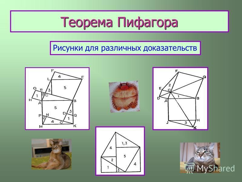 Теорема Пифагора Рисунки для различных доказательств