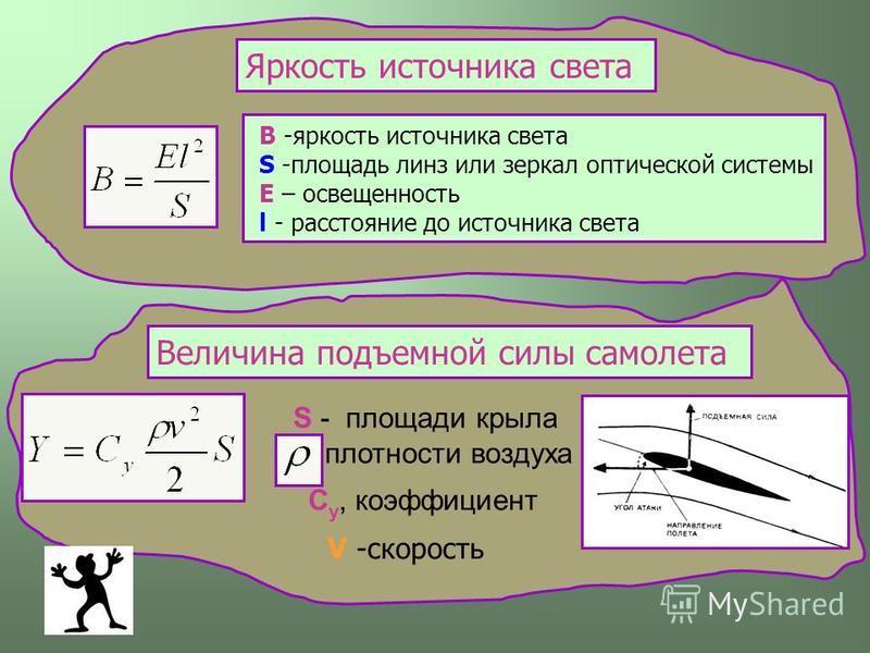Яркость источника света B -яркость источника света S -площадь линз или зеркал оптической системы E – освещенность l - расстояние до источника света Величина подъемной силы самолета S - площади крыла плотности воздуха C y, коэффициент V -скорость