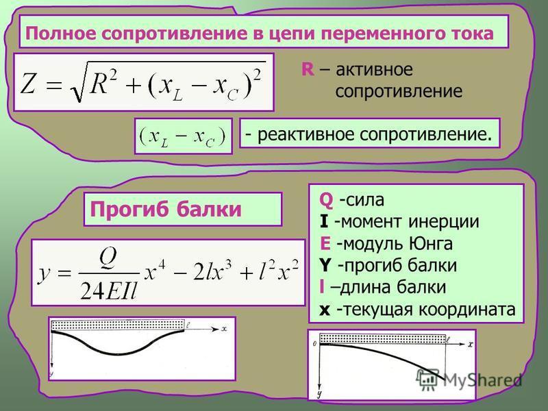 Полное сопротивление в цепи переменного тока R – активное сопротивление - реактивное сопротивление. Прогиб балки Q -сила I -момент инерции E -модуль Юнга Y -прогиб балки l –длина балки x -текущая координата