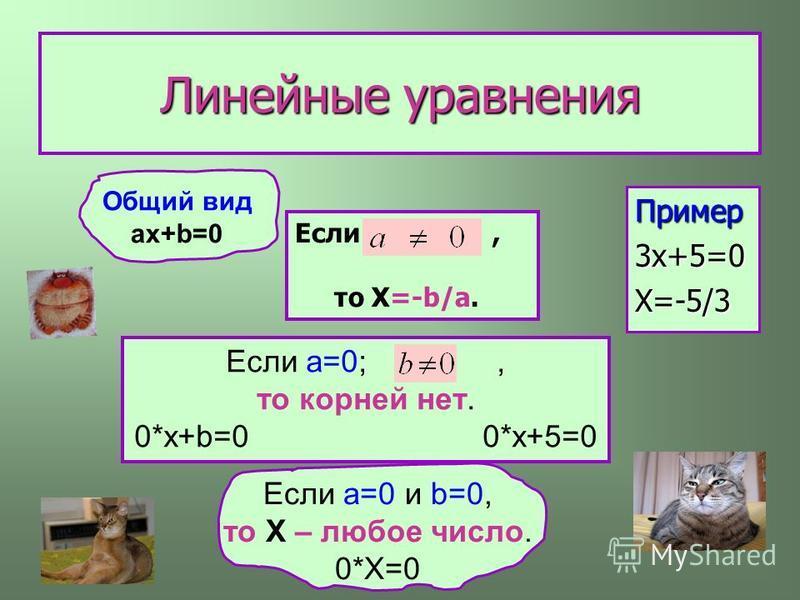 Линейные уравнения Пример 3x+5=0X=-5/3 Если а=0;, то корней нет. 0*x+b=0 0*x+5=0 Если а=0 и b=0, то Х – любое число. 0*Х=0 Если, то X=-b/a. Общий вид ax+b=0