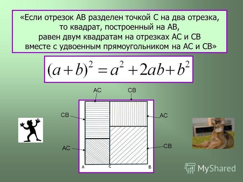 «Если отрезок АВ разделен точкой С на два отрезка, то квадрат, построенный на АВ, равен двум квадратам на отрезках АС и СВ вместе с удвоенным прямоугольником на АС и СВ» АС СВ АССВ АС СВ