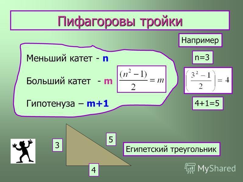 Меньший катет - n Больший катет - m Гипотенуза – m+1 Например n=3 4+1=5 3 4 5 Египетский треугольник Пифагоровы тройки