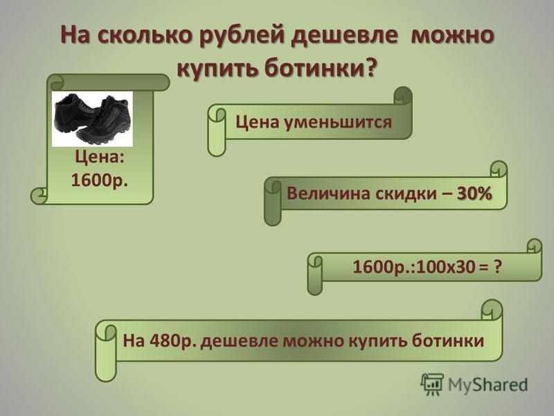 На сколько рублей дешевле можно купить ботинки? Цена: 1600 р. Цена уменьшится 30% Величина скидки – 30% 1600 р.:100 х 30 = ? На 480 р. дешевле можно купить ботинки