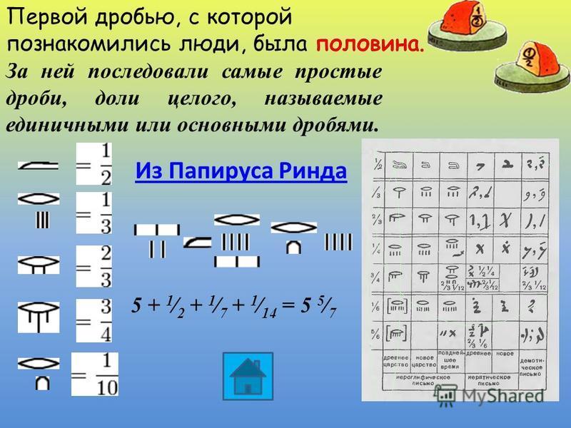 5 + 1 2 + 1 7 + 1 14 = 5 5 7 За ней последовали самые простые дроби, доли целого, называемые единичными или основными дробями. Из Папируса Ринда