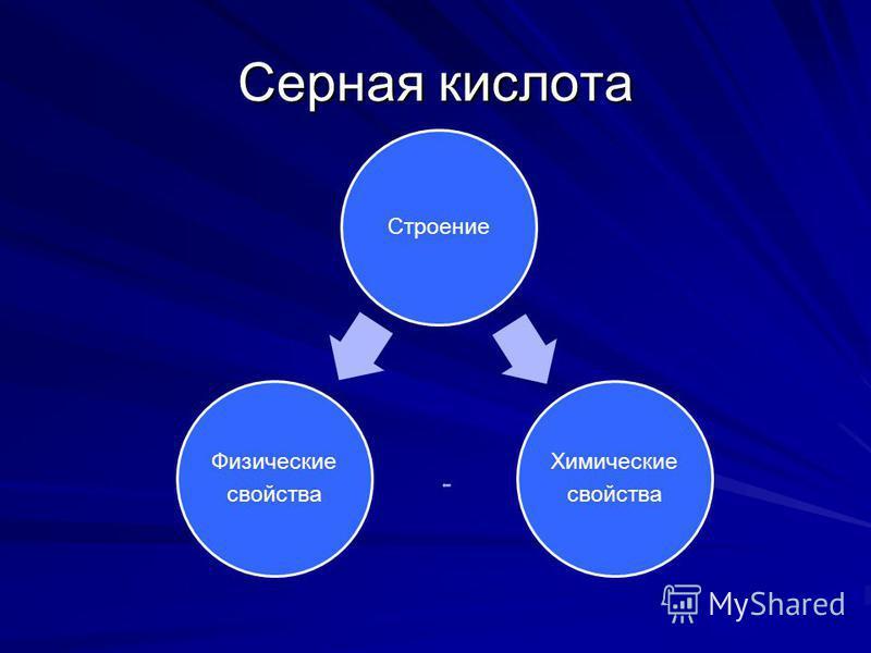 Серная кислота Строение Физические свойства Химические свойства
