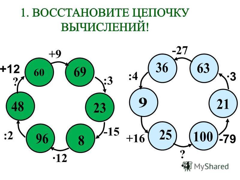 60 +9 :3 -15 ·12 :2 ? +12 -27 ·3·3 -79 ? +16 :4 ·4·4