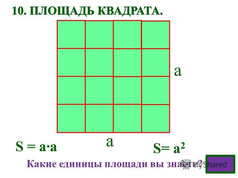 S = а·а а а S= а 2 Какие единицы площади вы знаете?