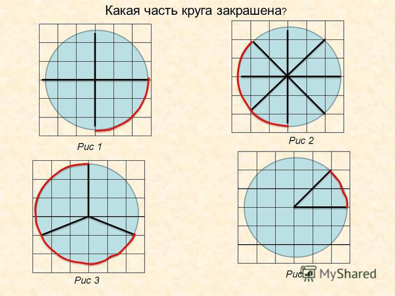Рис 1 Рис 2 Рис 3 Рис 4 Какая часть круга закрашена ?