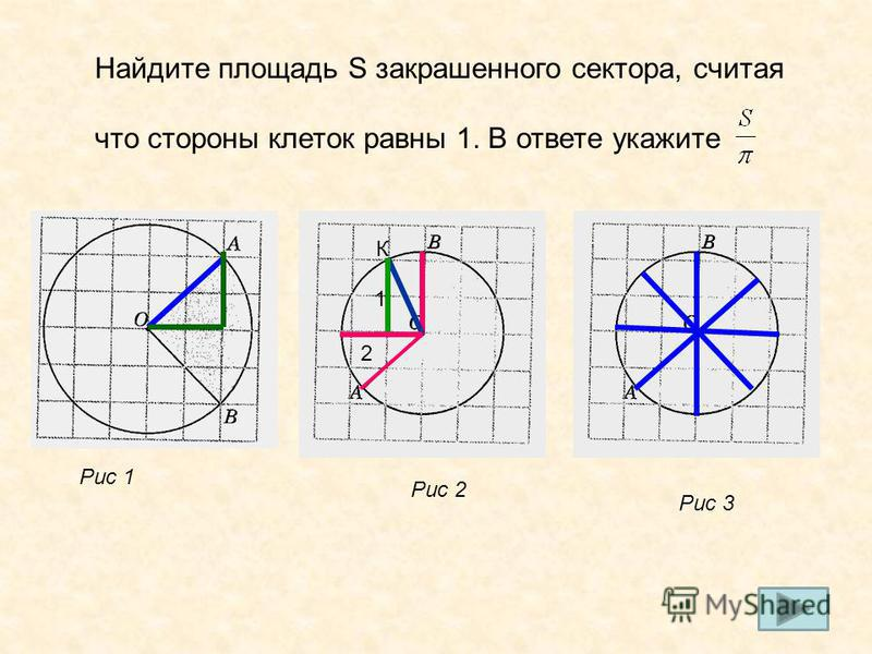 Найдите площадь S закрашенного сектора, считая что стороны клеток равны 1. В ответе укажите Рис 1 Рис 2 1 2 К Рис 3
