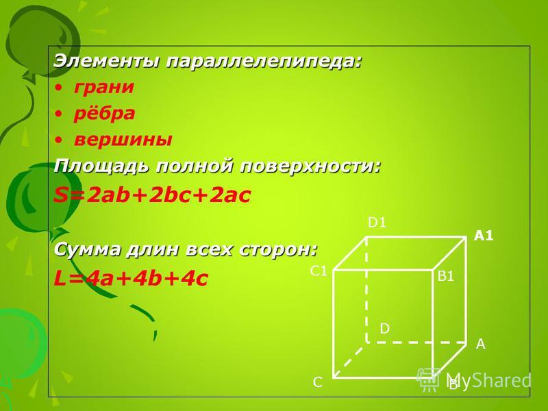 Элементы параллелепипеда: грани рёбра вершины Площадь полной поверхности: S=2ab+2bc+2ac Сумма длин всех сторон: L=4a+4b+4c В А А1 В1 С С1 D D1