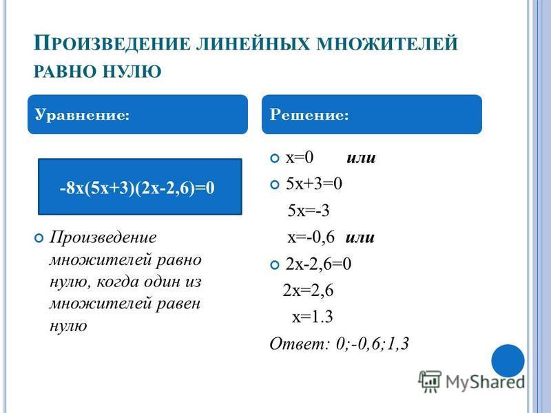 П РОИЗВЕДЕНИЕ ЛИНЕЙНЫХ МНОЖИТЕЛЕЙ РАВНО НУЛЮ Произведение множителей равно нулю, когда один из множителей равен нулю х=0 или 5 х+3=0 5 х=-3 х=-0,6 или 2 х-2,6=0 2 х=2,6 х=1.3 Ответ: 0;-0,6;1,3 Уравнение:Решение: -8 х(5 х+3)(2 х-2,6)=0