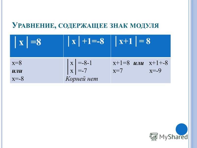 У РАВНЕНИЕ, СОДЕРЖАЩЕЕ ЗНАК МОДУЛЯ х=8 х+1=-8 х+1= 8 х=8 или х=-8 х=-8-1 х=-7 Корней нет х+1=8 или х+1+-8 х=7 х=-9