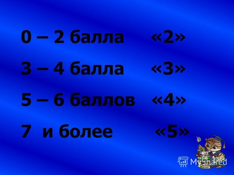 ВАРИАНТ 1 В 1180 В 22 В 34,5 В 4353 В 55 ВАРИАНТ 2 В 19 В 27 В 38 В 49 В 50,8 ВАРИАНТ 3 В 1202 В 20,6 В 34,5 В 4- 5 В 50,96 ВАРИАНТ 4 В 110 В 20,6 В 3353 В 45 В 50,84 ВАРИАНТ 5 В 12 В 213,5 В 31070 В 4- 2 В 50,25