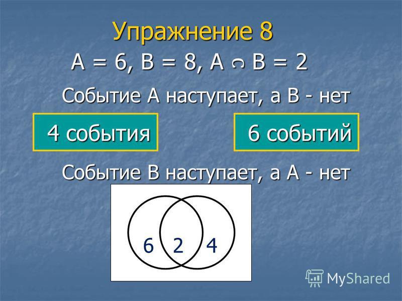 Упражнение 8 А = 6, В = 8, А В = 2 Событие А наступает, а В - нет 6 2 4 Событие В наступает, а А - нет 4 события 4 события 6 событий 6 событий