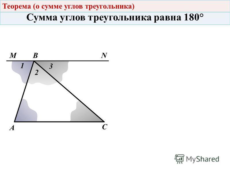 А В С МN 1 2 3 Теорема (о сумме углов треугольника) Сумма углов треугольника равна 180°