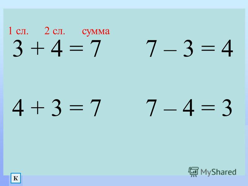3 + 4 = 7 7 – 3 = 4 4 + 3 = 7 7 – 4 = 3 1 сл.2 сл.сумма К