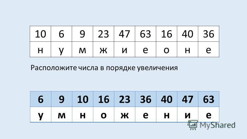 1069234763164036 нумжиеоне 6910162336404763 Расположите числа в порядке увеличения умножение