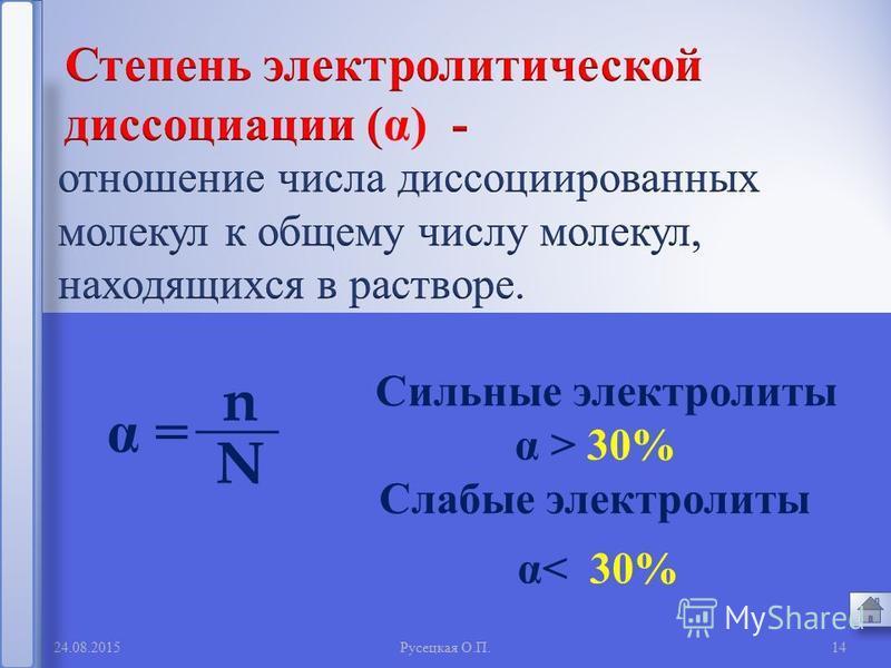 13 2. Сильные и слабые электролиты + + + + + + + + + + + + Рис.6.