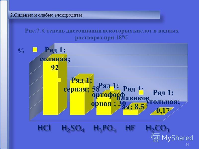 2. Сильные и слабые электролиты Сильные ( α >30%) Слабые ( α < 30%) Соли практически все Hg 2 Cl 2, некоторые c оли тяжелых металлов Основания растворимые в воде гидроксиды щелочных и щелочноземельных металлов водный раствор аммиака нерастворимые - в