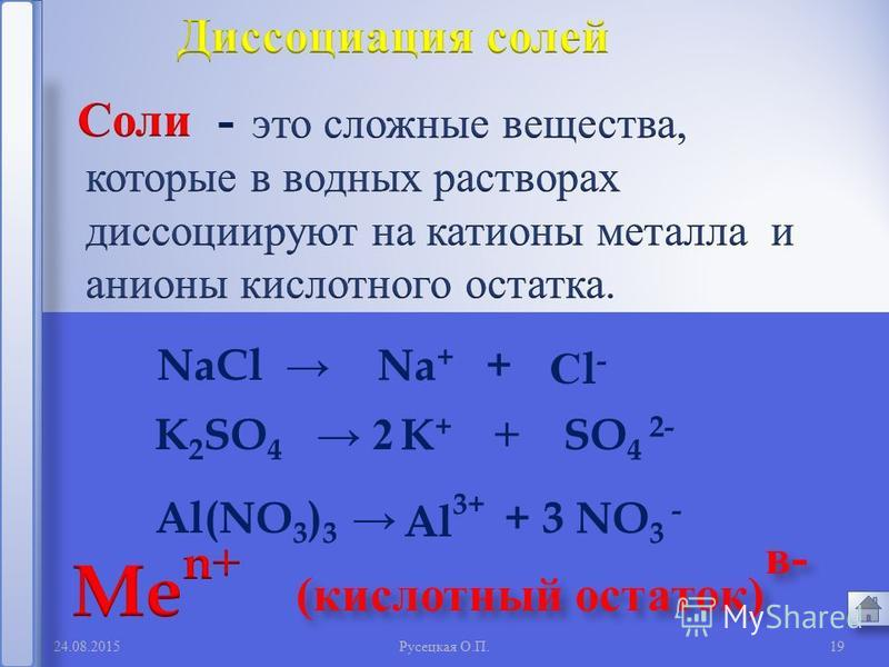 24.08.2015 Русецкая О. П.18 KOH K + + OН-OН- Ca(OH) 2 Ca 2+ + 2 М e(OH) n Me n+ + n OН-OН- OН-OН-