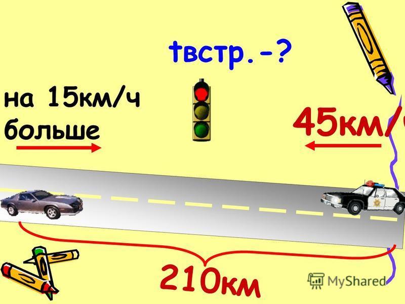 45 км/ч на 15 км/ч больше 210 км tвстр.-?