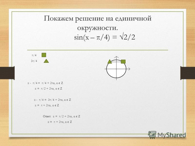 Покажем решение на единичной окружности. sin(x – π/4) = 2/2 π/4 3π/4 x - π/4 = π/4 + 2πn, n Z x = π/2 + 2πn, n Z x - π/4 = 3π/4 + 2πn, n Z x = π + 2πn, n Z Ответ: x = π/2 + 2πn, n Z x = π + 2πn, n Z