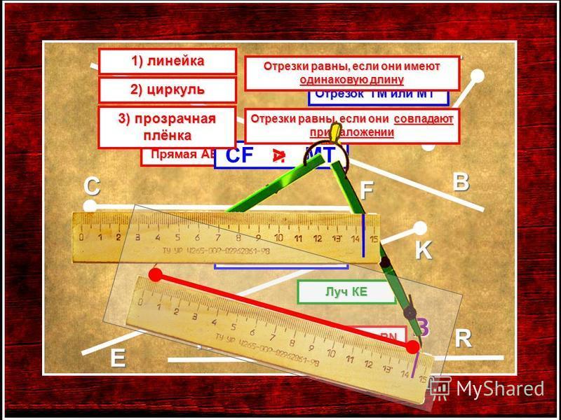 С F E K Отрезок CF или FC Прямая AB или BA Луч КЕ А В R N M T Отрезок TM или MT Прямая NR или RN А В CFиMT > CFиАВ 1) линейка 2) циркуль 3) прозрачная плёнка Отрезки равны, если они имеют одинаковую длину Отрезки равны, если они совпадают при наложен
