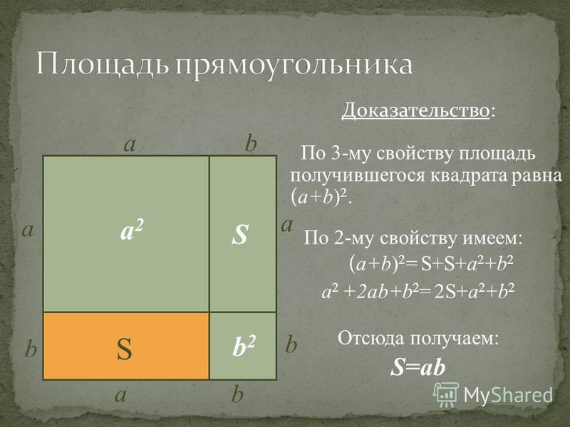 Доказательство: По 3-му свойству площадь получившегося квадрата равна ( а+b) 2. По 2-му свойству имеем: ( а+b) 2 = S+S+а 2 +b 2 а 2 +2 аb+b 2 = 2S+а 2 +b 2 Отсюда получаем: S=ab S b a a ab a b b a 2 b 2 S