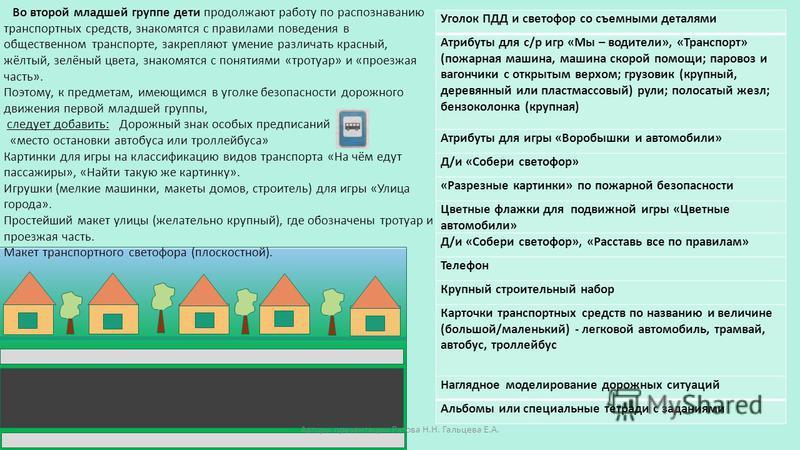 Во второй младшей группе дети продолжают работу по распознаванию транспортных средств, знакомятся с правилами поведения в общественном транспорте, закрепляют умение различать красный, жёлтый, зелёный цвета, знакомятся с понятиями «тротуар» и «проезжа