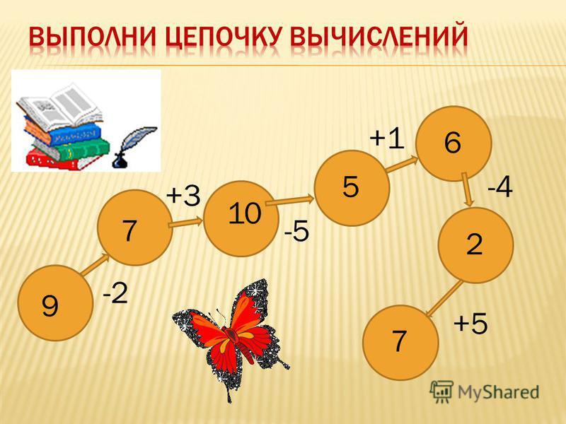9 -2 7 +3 10 -5 5 +1 6 -4 2 +5 7