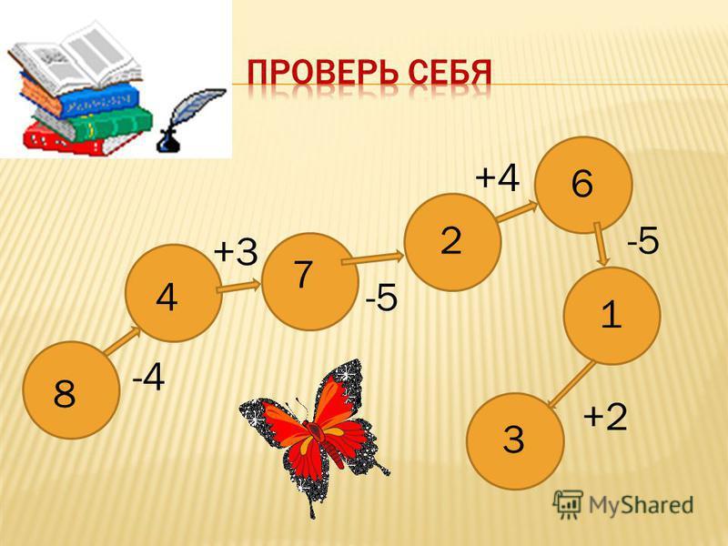 8 -4 4 +3 7 -5 2 +4 6 -5 1 +2 3