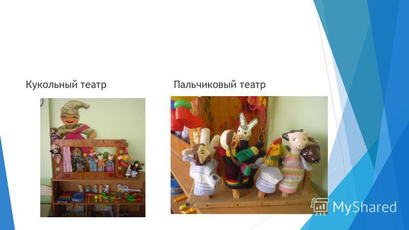Кукольный театр Пальчиковый театр