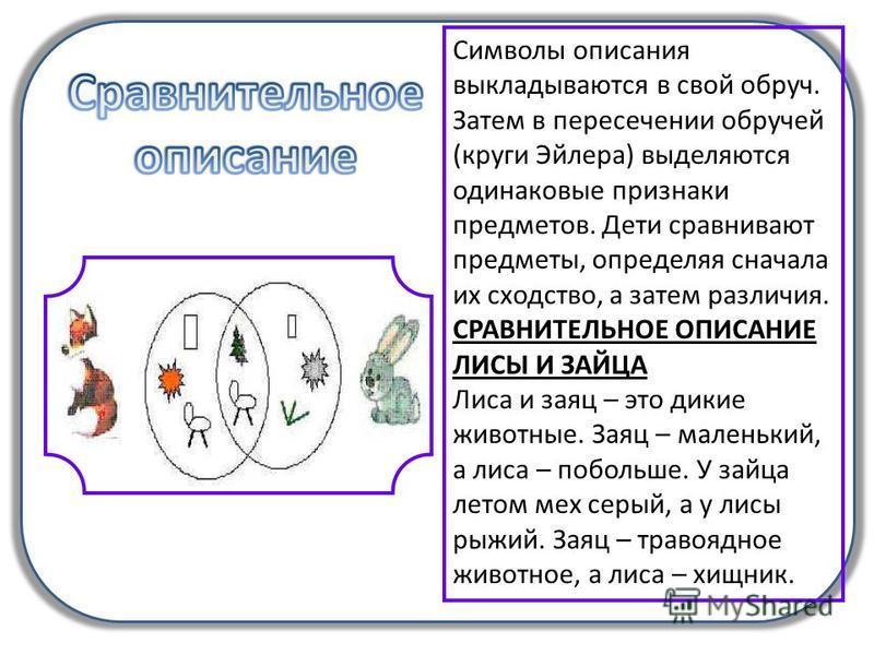 Символы описания выкладываются в свой обруч. Затем в пересечении обручей (круги Эйлера) выделяются одинаковые признаки предметов. Дети сравнивают предметы, определяя сначала их сходство, а затем различия. СРАВНИТЕЛЬНОЕ ОПИСАНИЕ ЛИСЫ И ЗАЙЦА Лиса и за