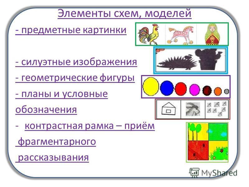 В ходе использования приема наглядного моделирования дети знакомятся с графическим способом предоставления информации - моделью. В качестве условных заместителей (элементов модели) могут выступать символы разнообразного характера: Элементы схем, моде