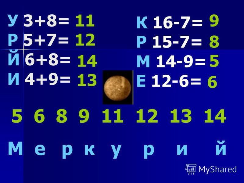 У 3+8= Р 5+7= Й 6+8= И 4+9= 11 12 14 13 К 16-7= Р 15-7= М 14-9= Е 12-6= 9 8 5 6 5 6 8 9 11 12 13 14 М е р к у р и й