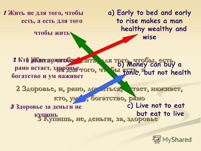 1 Жить не для того, чтобы есть, а есть для того чтобы жить 1 Жить, чтобы жить, для того, чтобы, есть, не для того, чтобы есть, а 2 Здоровье, и, рано, ложиться, встает, наживет, кто, ум, и, богатство, рано 3 Купишь, не, деньги, за, здоровье 2 Кто рано
