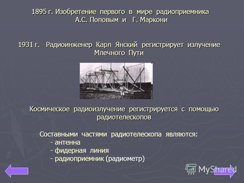1895 г. Изобретение первого в мире радиоприемника А.С. Поповым и Г. Маркони 1931 г. Радиоинженер Карл Янский регистрирует излучение Млечного Пути Космическое радиоизлучение регистрируется с помощью радиотелескопов Составными частями радиотелескопа яв